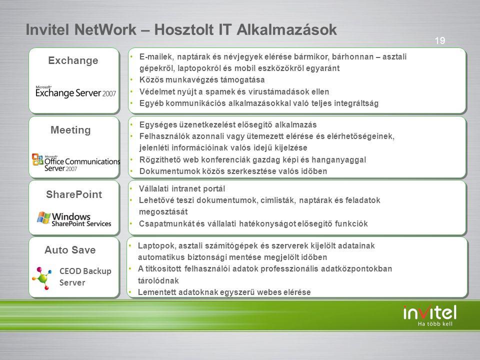 Invitel NetWork – Hosztolt IT Alkalmazások