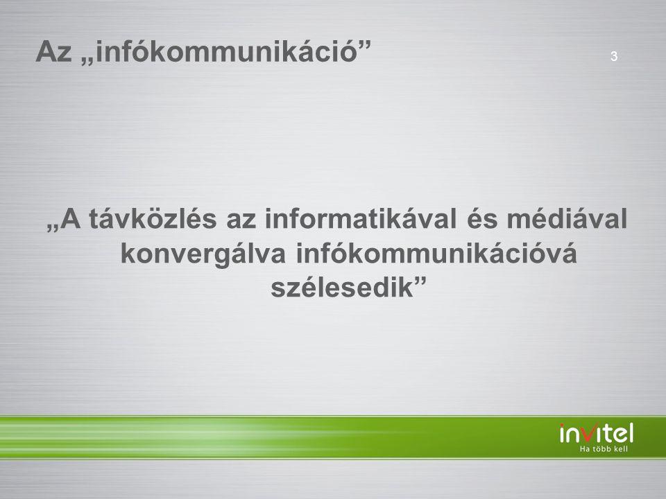 """Az """"infókommunikáció"""