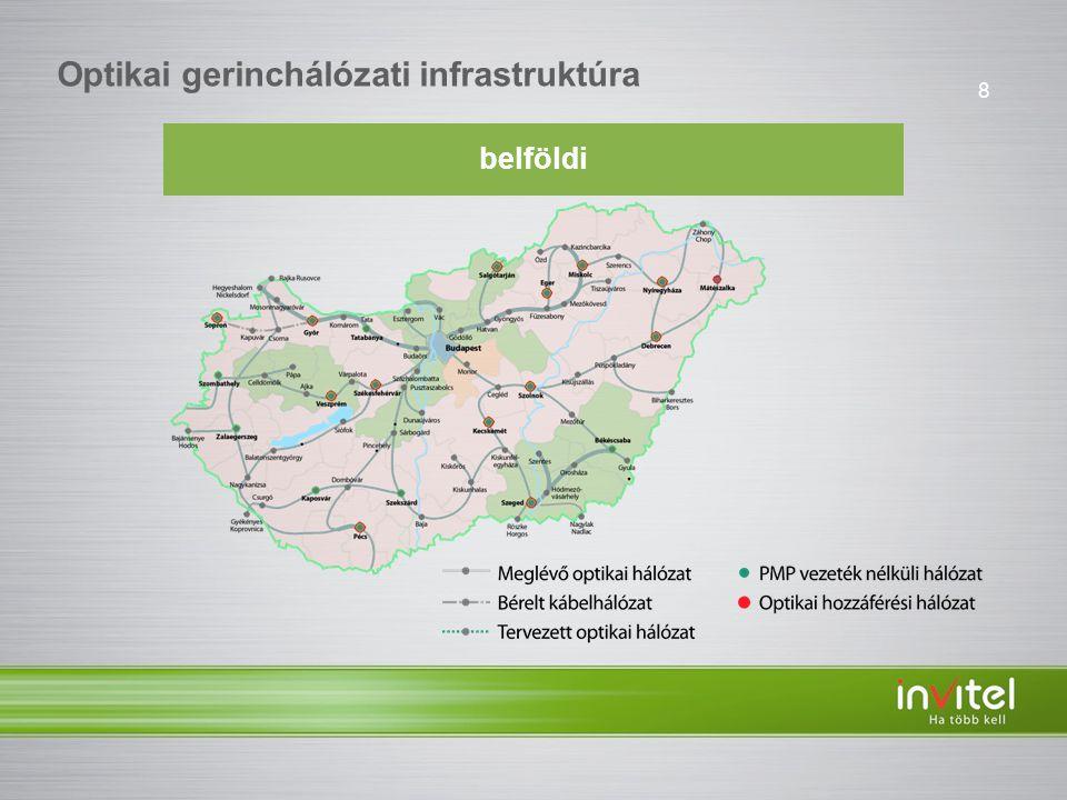 Optikai gerinchálózati infrastruktúra