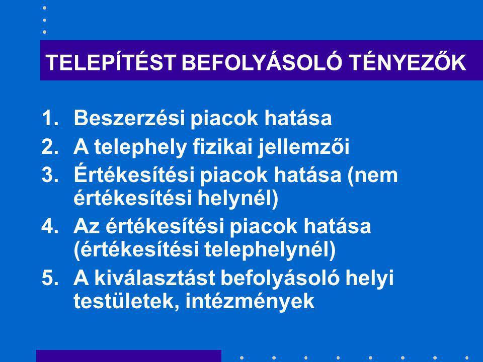 TELEPÍTÉST BEFOLYÁSOLÓ TÉNYEZŐK