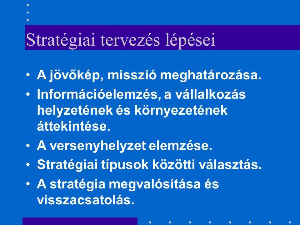 Stratégiai tervezés lépései