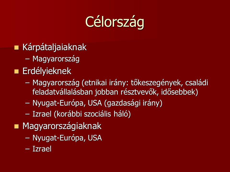 Célország Kárpátaljaiaknak Erdélyieknek Magyarországiaknak