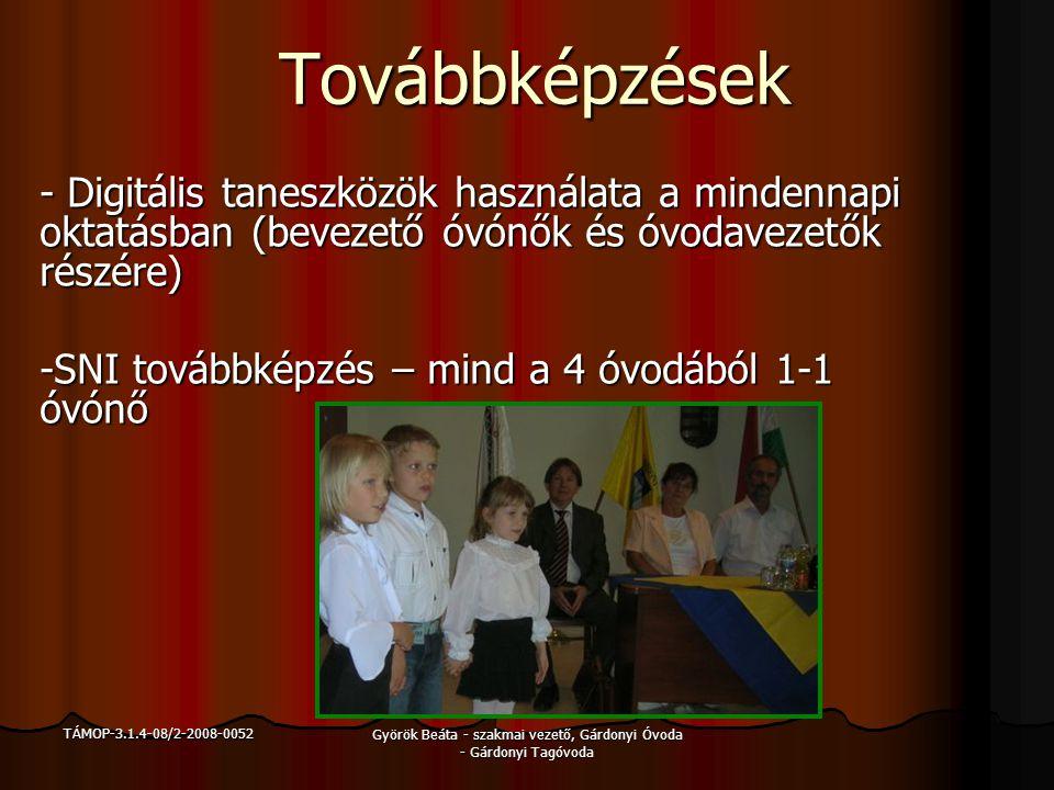 Györök Beáta - szakmai vezető, Gárdonyi Óvoda - Gárdonyi Tagóvoda