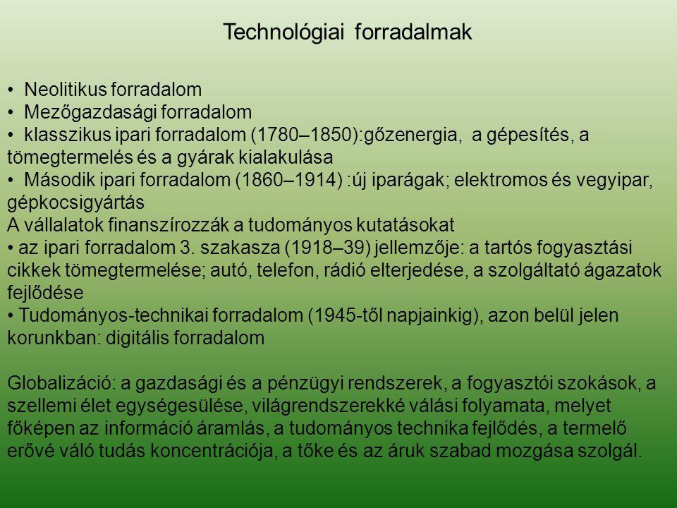 Technológiai forradalmak