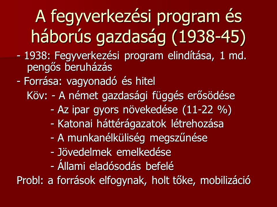 A fegyverkezési program és háborús gazdaság (1938-45)