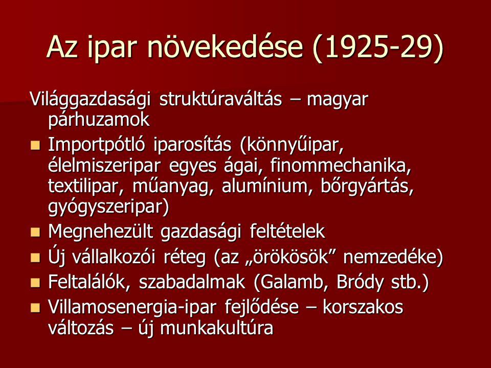 Az ipar növekedése (1925-29) Világgazdasági struktúraváltás – magyar párhuzamok.