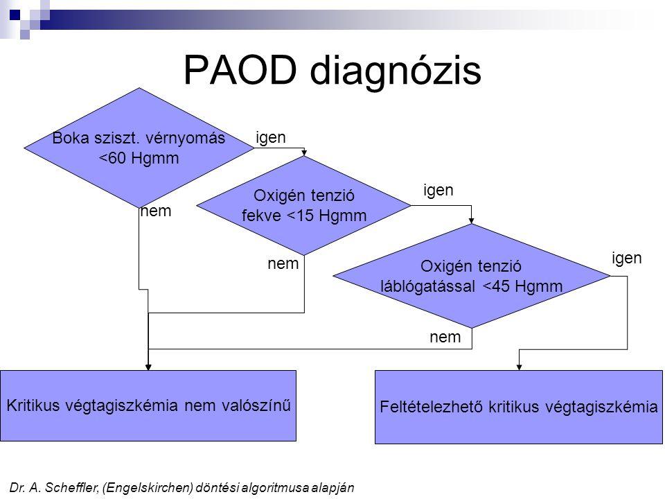 PAOD diagnózis Boka sziszt. vérnyomás <60 Hgmm igen Oxigén tenzió