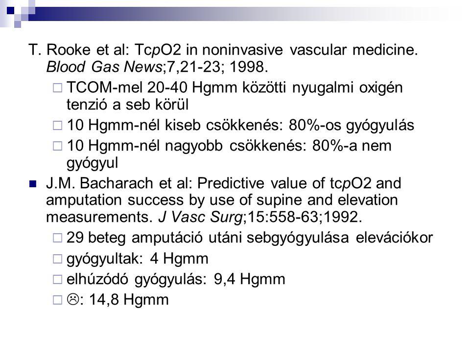 T. Rooke et al: TcpO2 in noninvasive vascular medicine