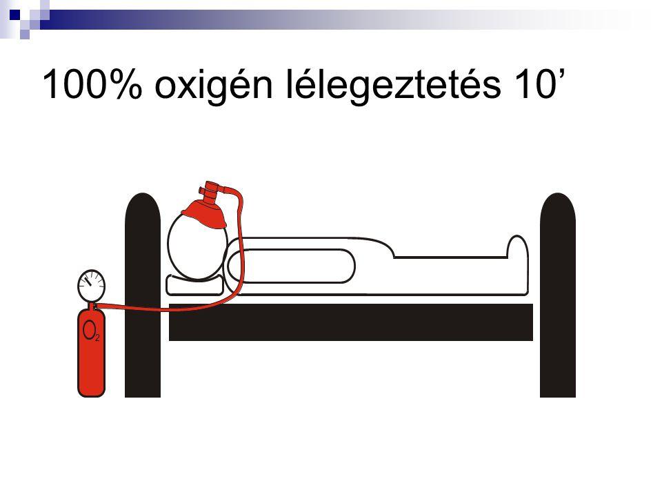 100% oxigén lélegeztetés 10'