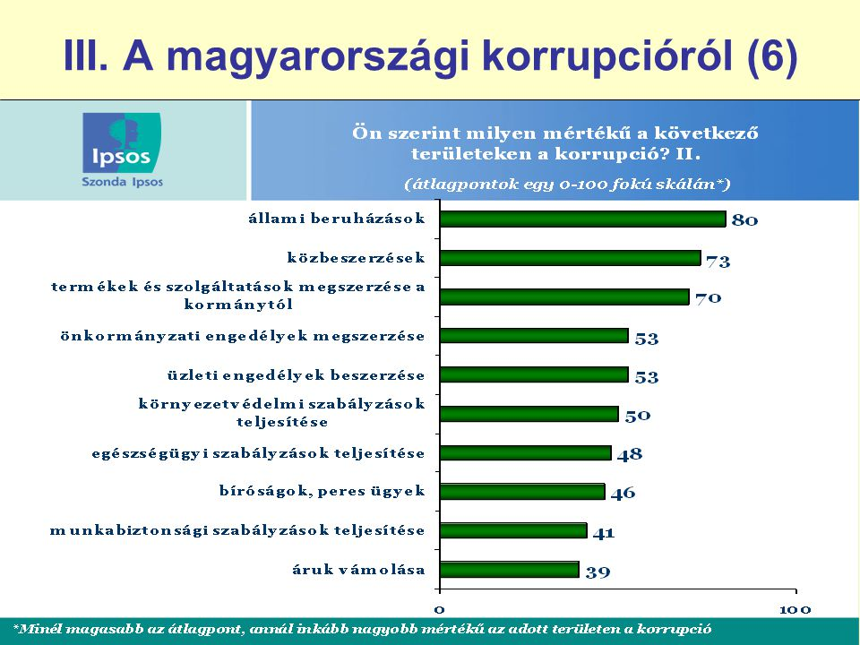 III. A magyarországi korrupcióról (6)