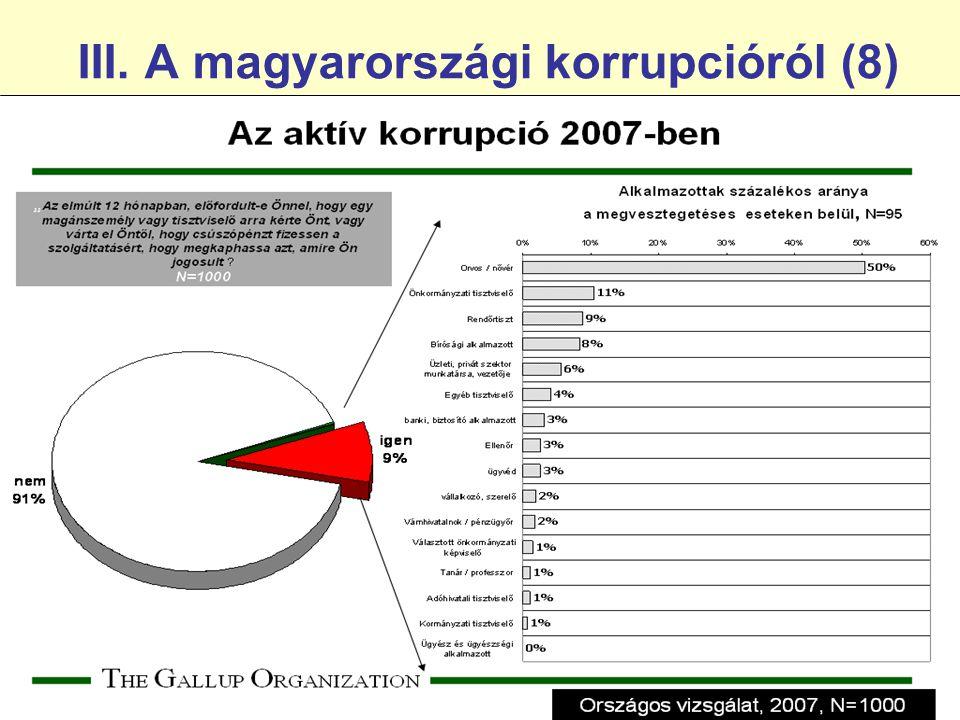 III. A magyarországi korrupcióról (8)