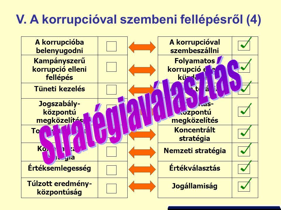 Stratégiaválasztás V. A korrupcióval szembeni fellépésről (4)