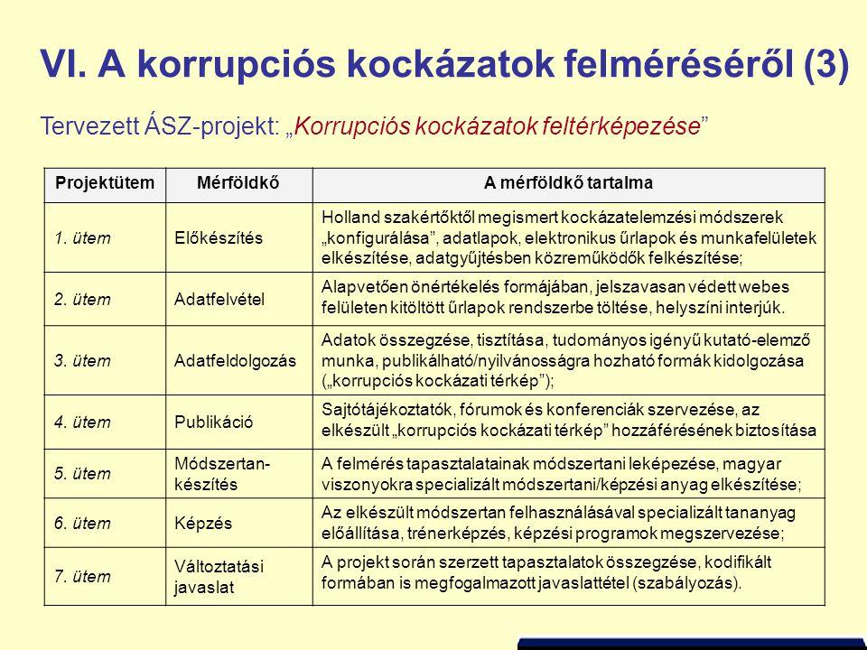VI. A korrupciós kockázatok felméréséről (3)