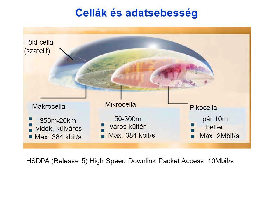 Cellák és adatsebesség