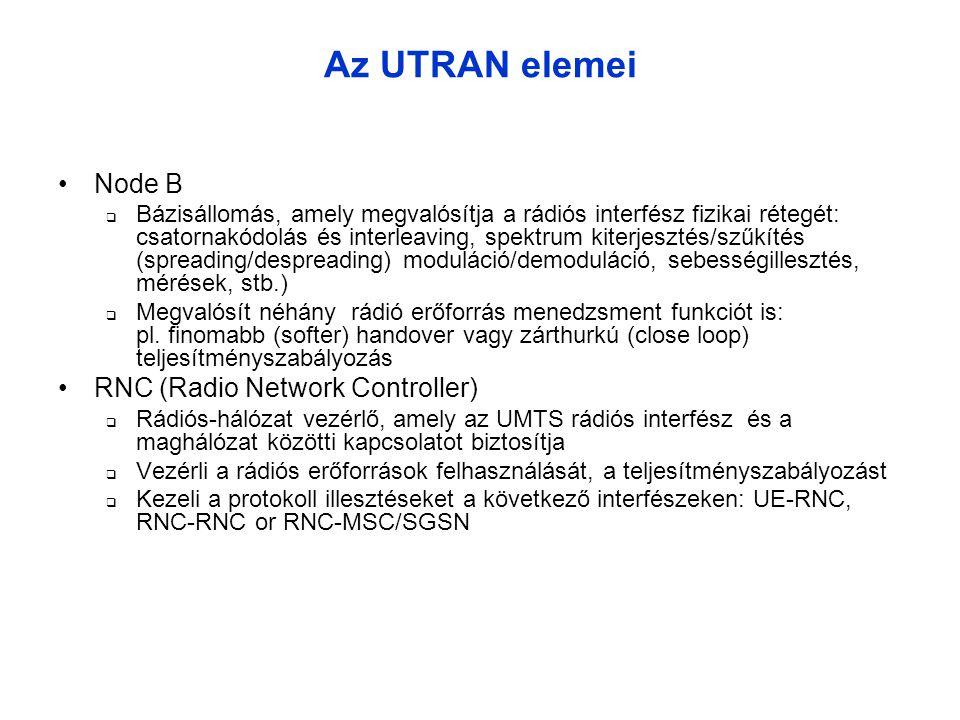 Az UTRAN elemei Node B RNC (Radio Network Controller)