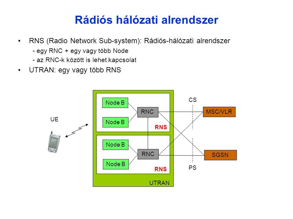 Rádiós hálózati alrendszer