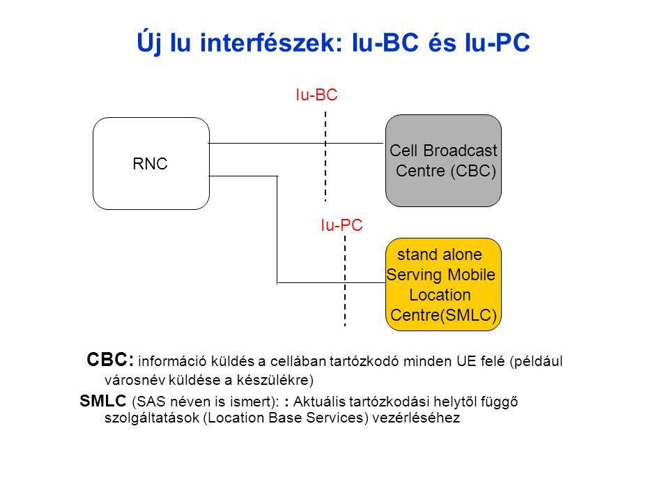 Új Iu interfészek: Iu-BC és Iu-PC