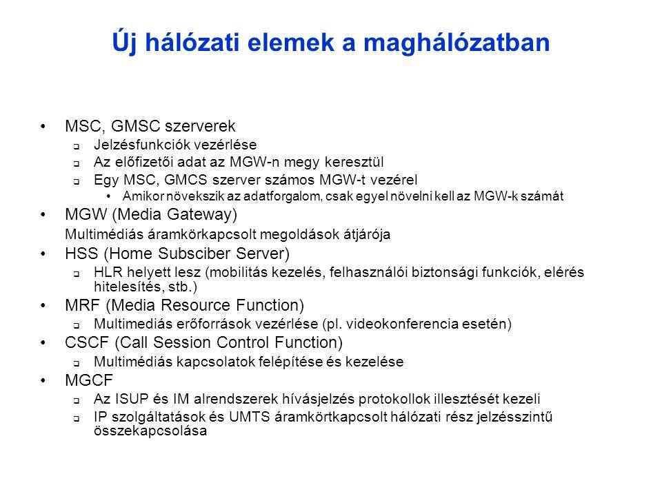 Új hálózati elemek a maghálózatban