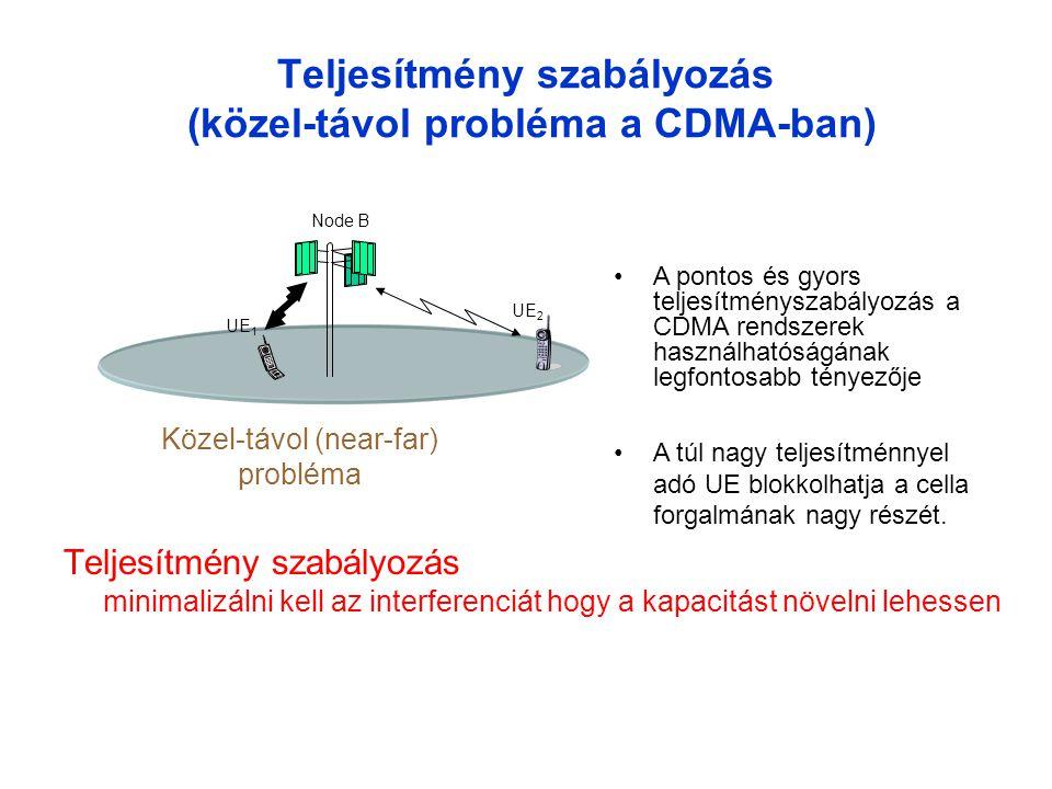 Teljesítmény szabályozás (közel-távol probléma a CDMA-ban)
