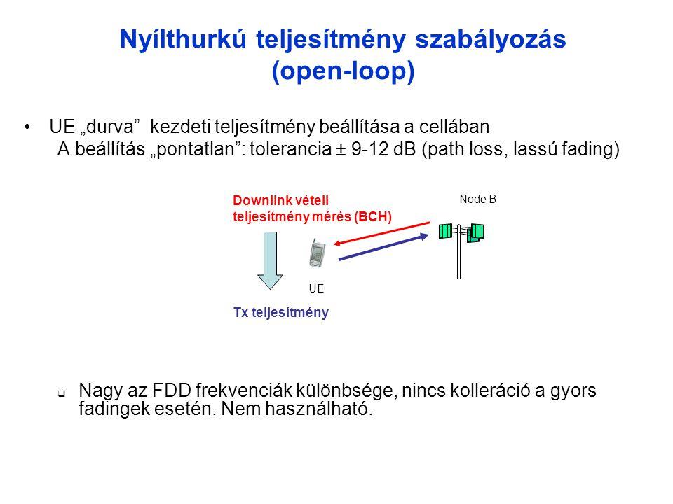 Nyílthurkú teljesítmény szabályozás (open-loop)