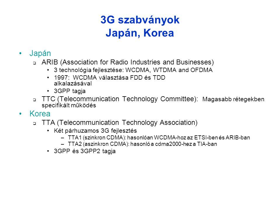 3G szabványok Japán, Korea