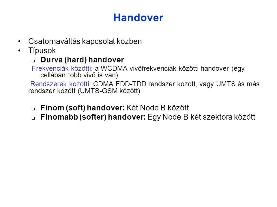 Handover Csatornaváltás kapcsolat közben Típusok Durva (hard) handover