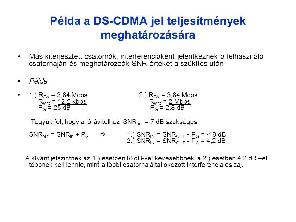 Példa a DS-CDMA jel teljesítmények meghatározására