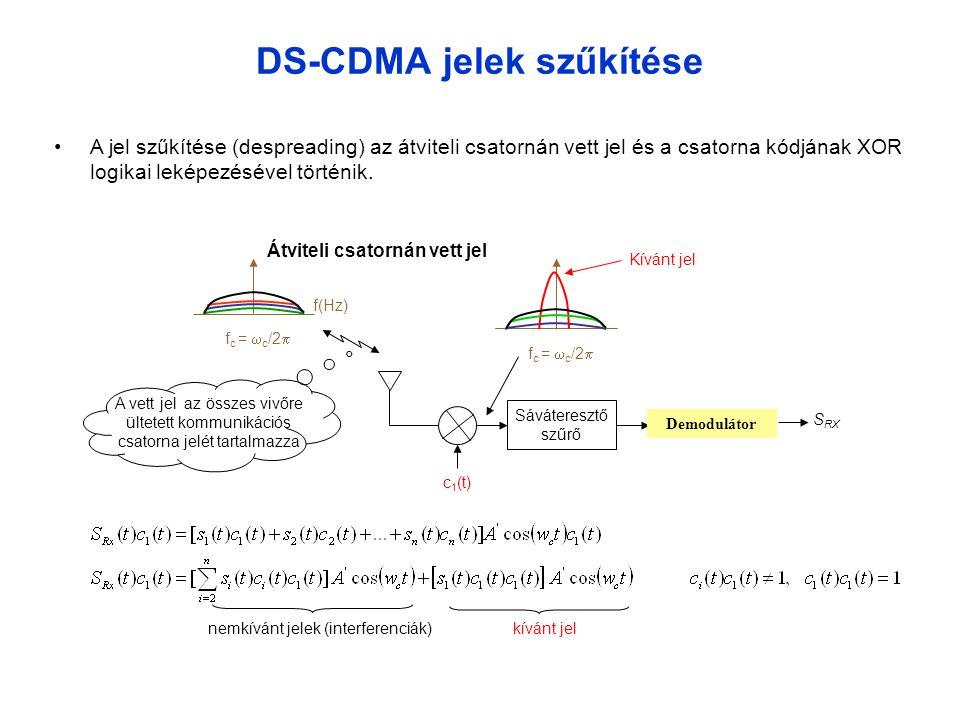 DS-CDMA jelek szűkítése
