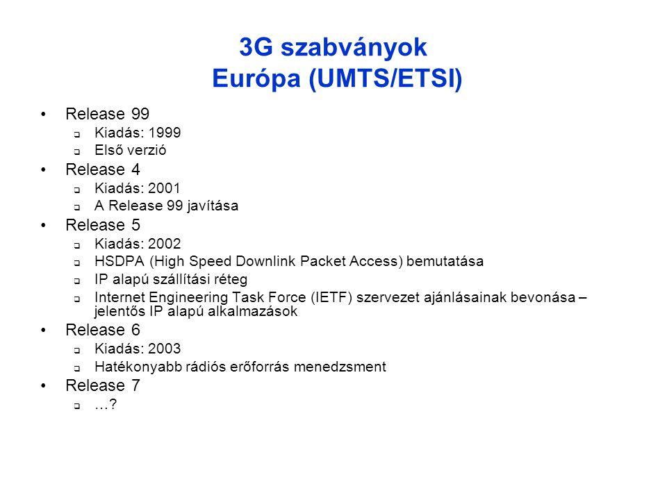 3G szabványok Európa (UMTS/ETSI)