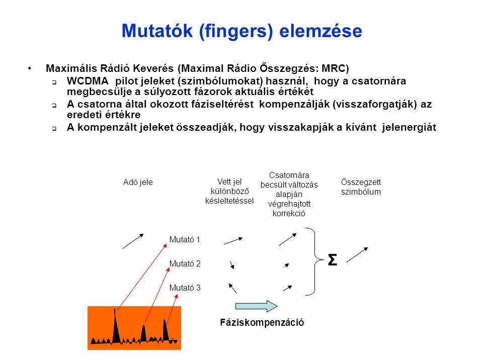 Mutatók (fingers) elemzése