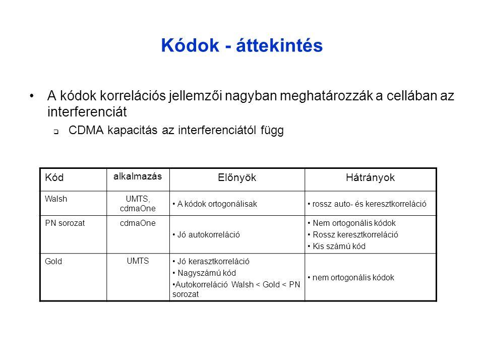 Kódok - áttekintés A kódok korrelációs jellemzői nagyban meghatározzák a cellában az interferenciát.