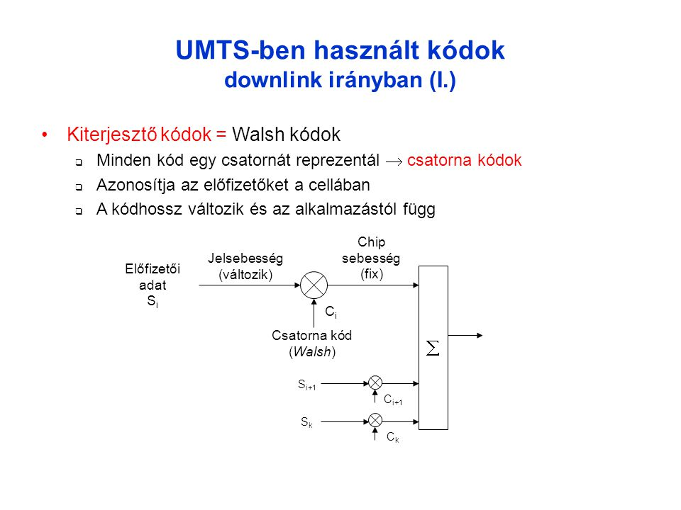 UMTS-ben használt kódok downlink irányban (I.)