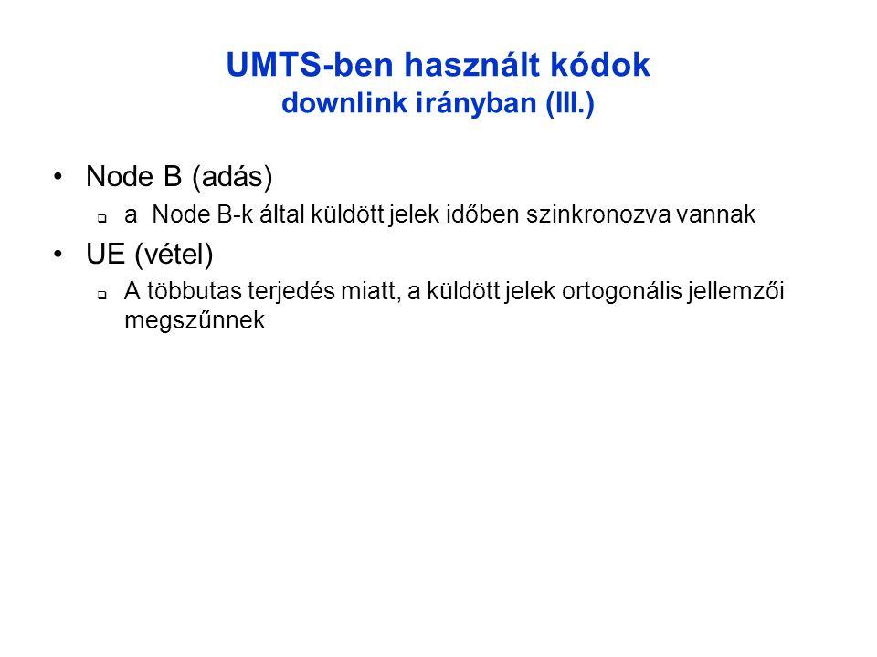 UMTS-ben használt kódok downlink irányban (III.)