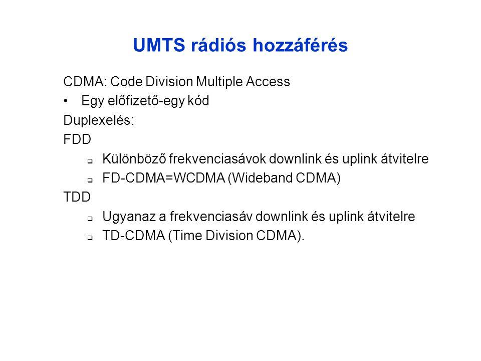 UMTS rádiós hozzáférés