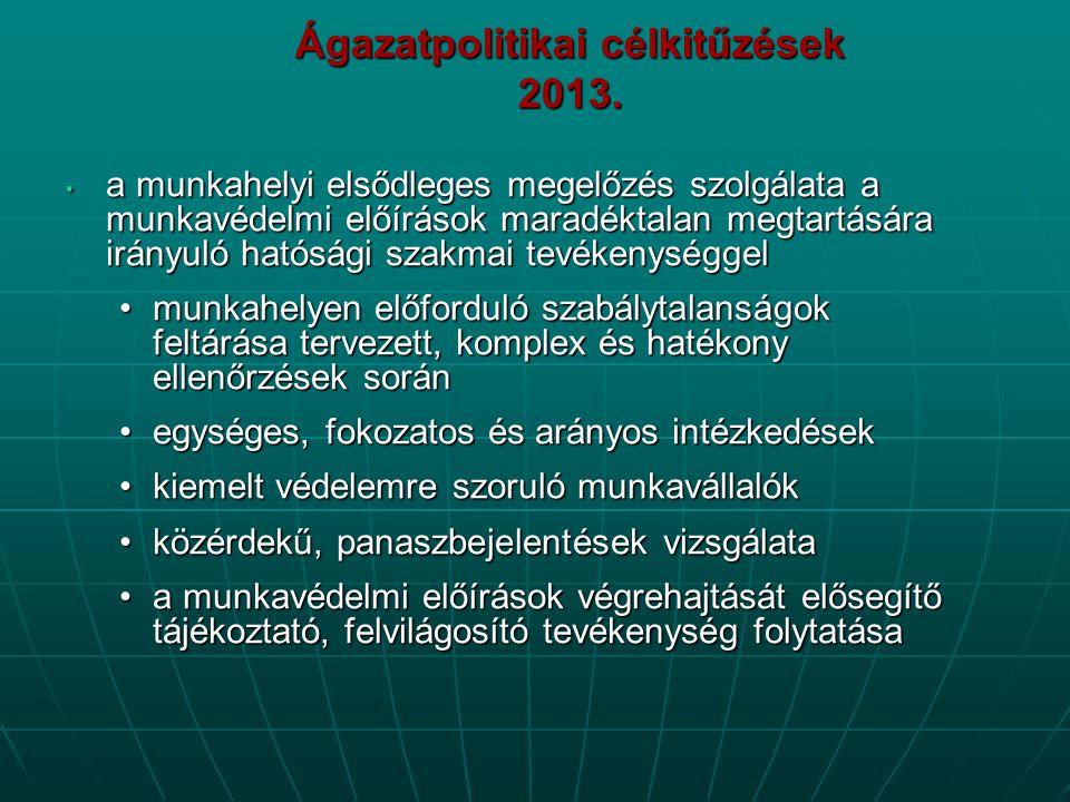 Ágazatpolitikai célkitűzések 2013.