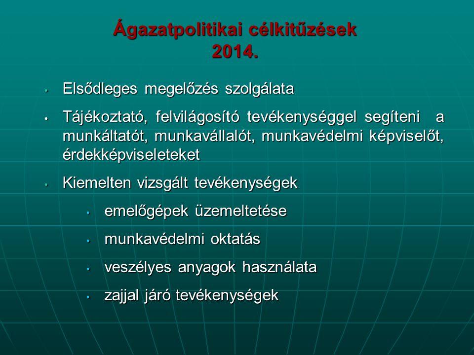Ágazatpolitikai célkitűzések