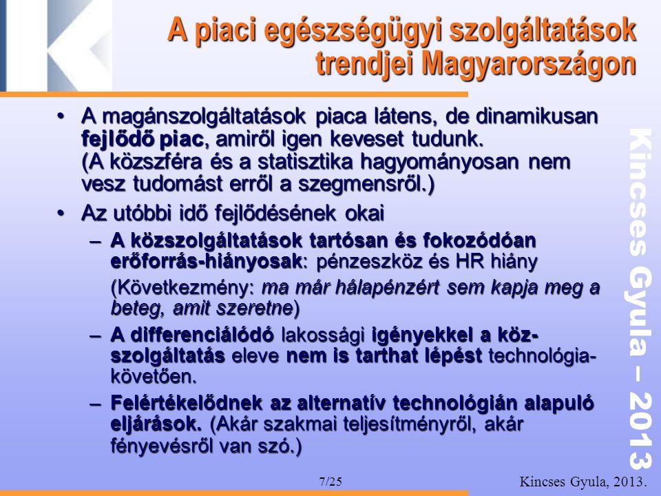 A piaci egészségügyi szolgáltatások trendjei Magyarországon