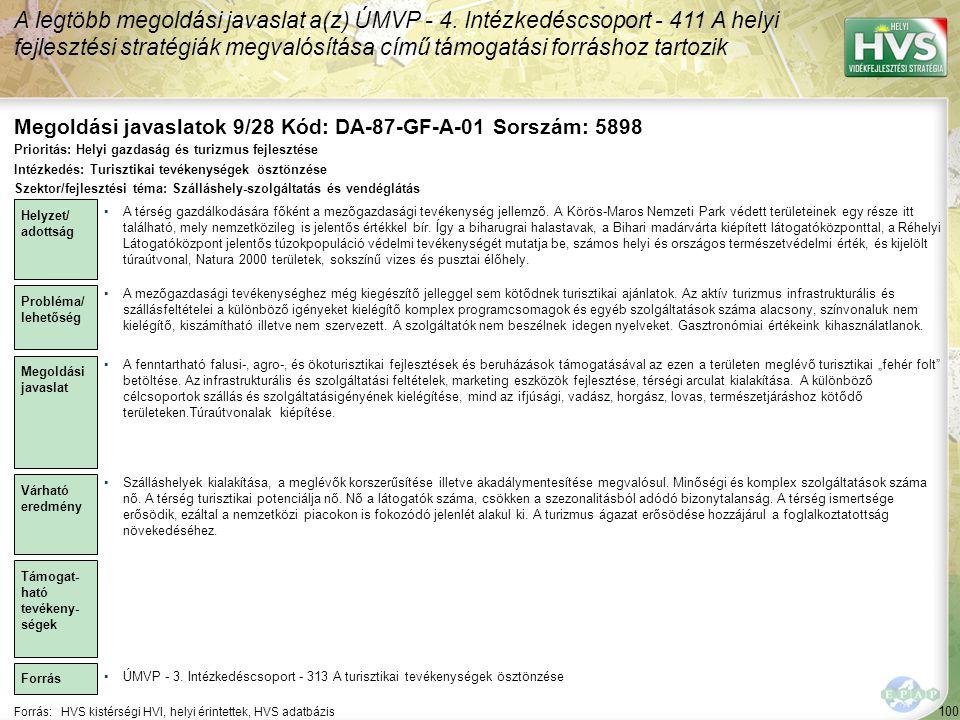 Megoldási javaslatok 9/28 Kód: DA-87-GF-A-01 Sorszám: 5898
