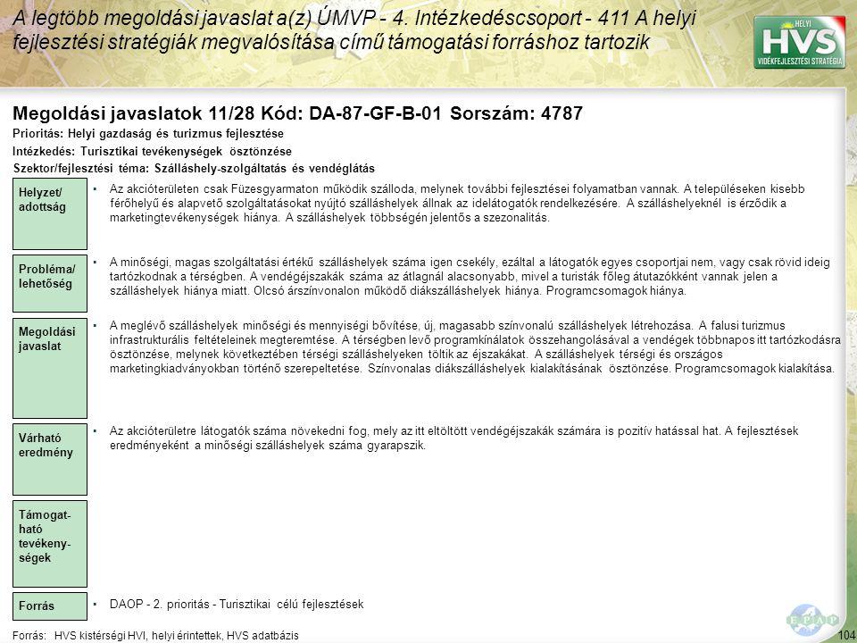Megoldási javaslatok 11/28 Kód: DA-87-GF-B-01 Sorszám: 4787