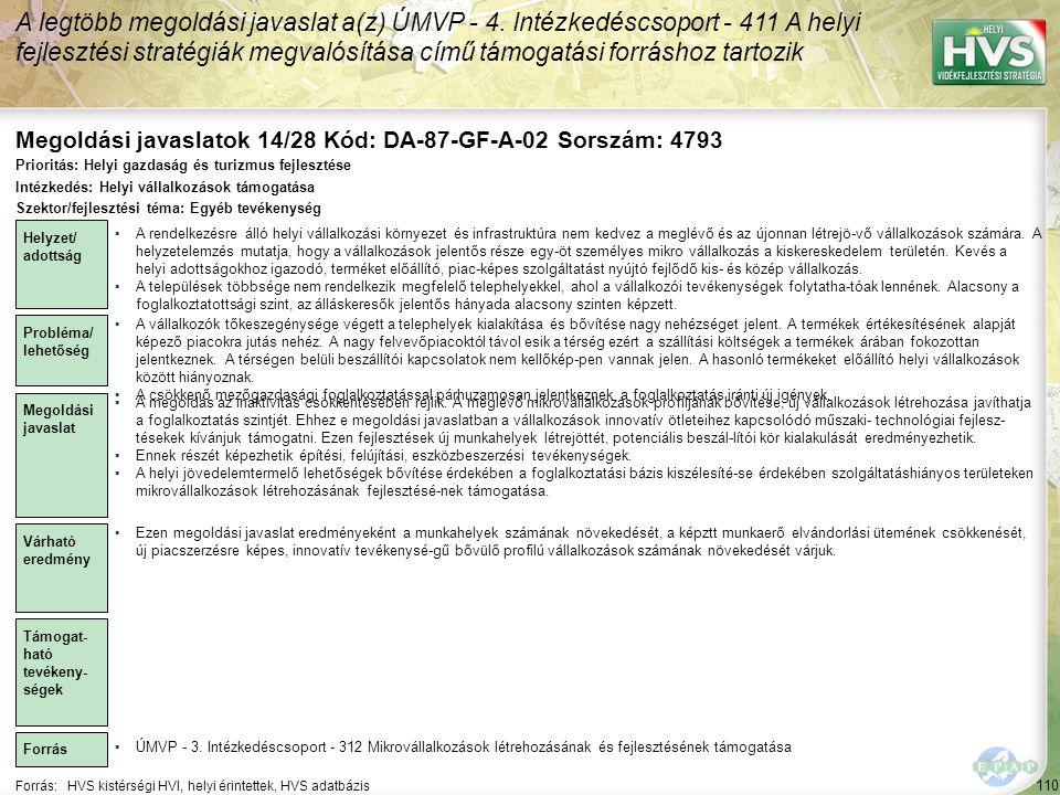Megoldási javaslatok 14/28 Kód: DA-87-GF-A-02 Sorszám: 4793