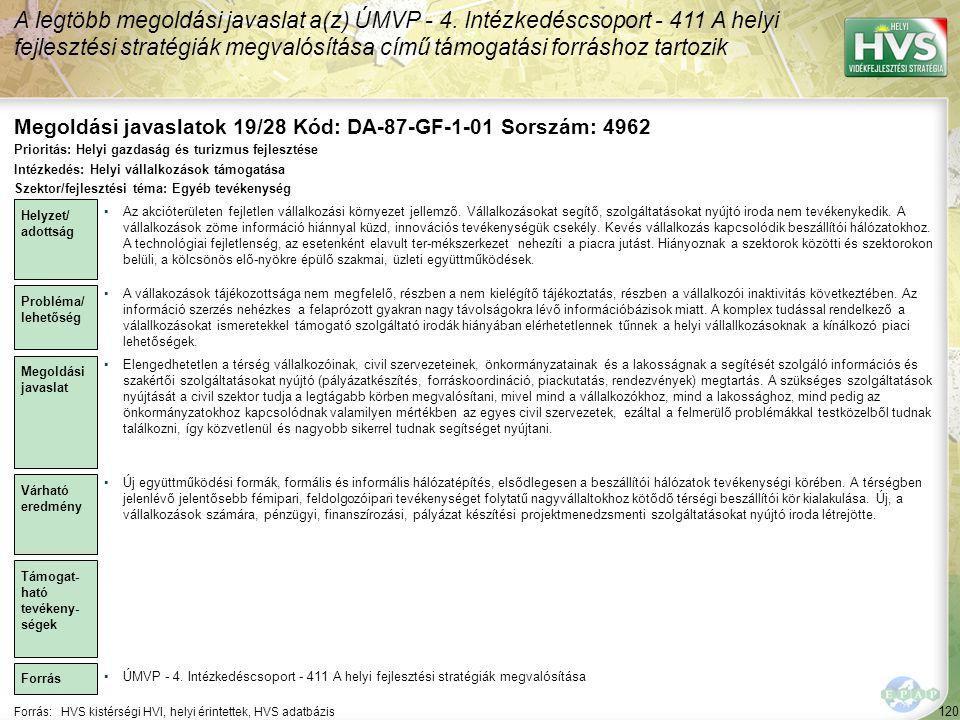 Megoldási javaslatok 19/28 Kód: DA-87-GF-1-01 Sorszám: 4962
