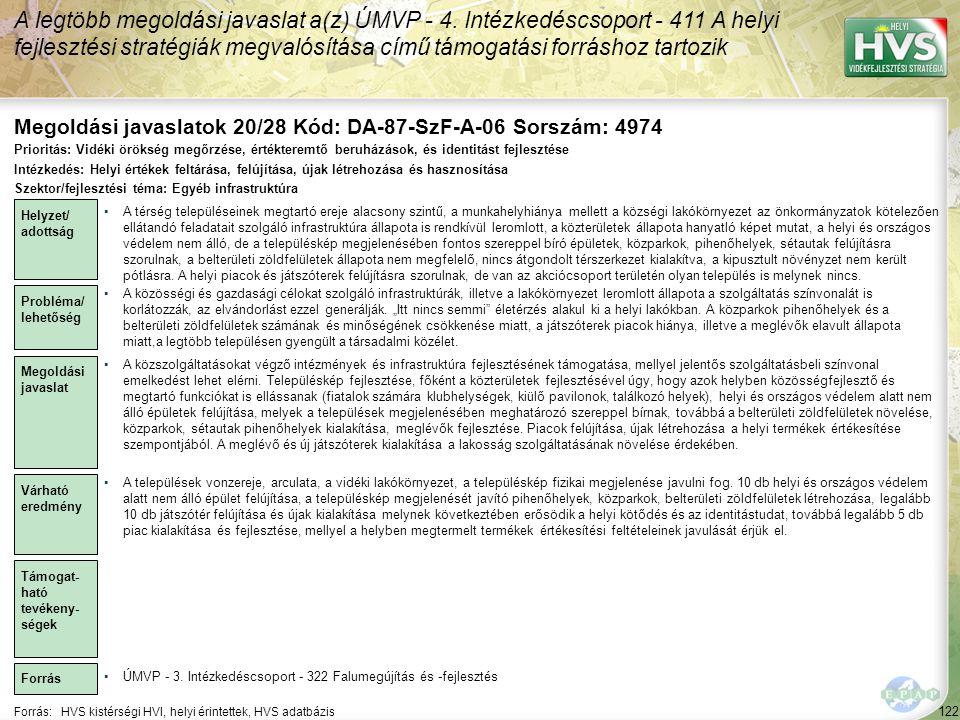 Megoldási javaslatok 20/28 Kód: DA-87-SzF-A-06 Sorszám: 4974