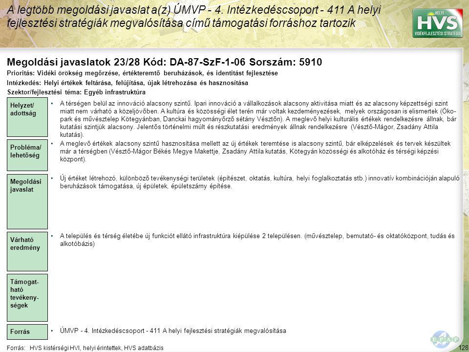 Megoldási javaslatok 23/28 Kód: DA-87-SzF-1-06 Sorszám: 5910