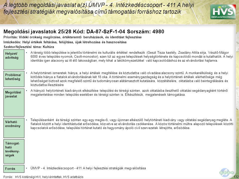 Megoldási javaslatok 25/28 Kód: DA-87-SzF-1-04 Sorszám: 4980