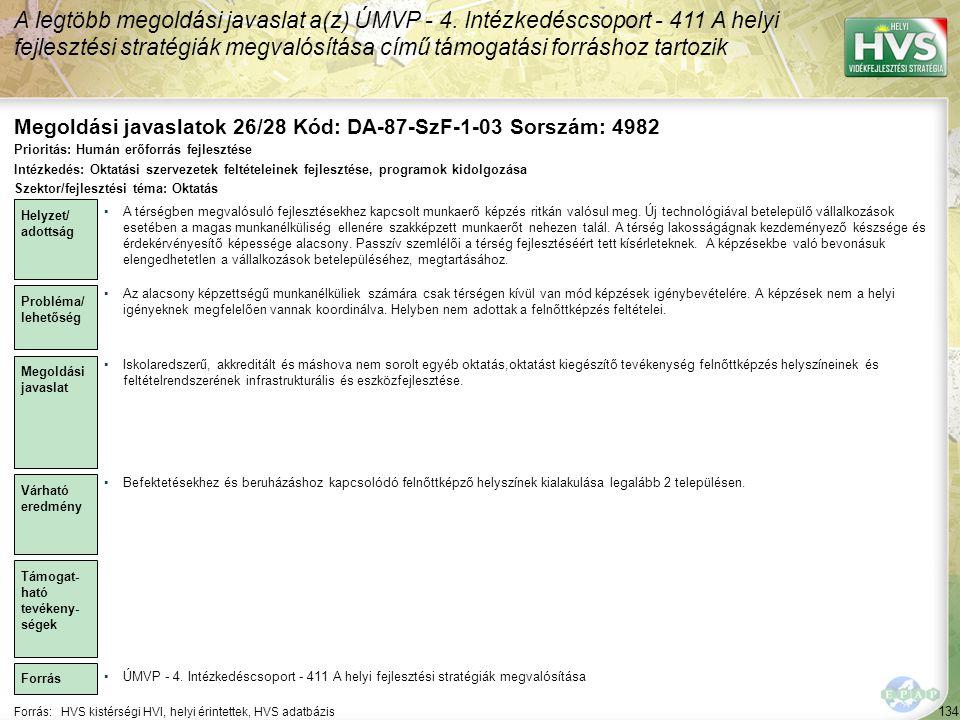 Megoldási javaslatok 26/28 Kód: DA-87-SzF-1-03 Sorszám: 4982
