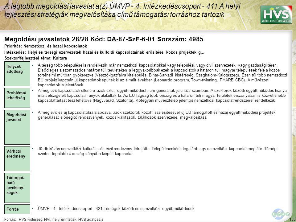 Megoldási javaslatok 28/28 Kód: DA-87-SzF-6-01 Sorszám: 4985