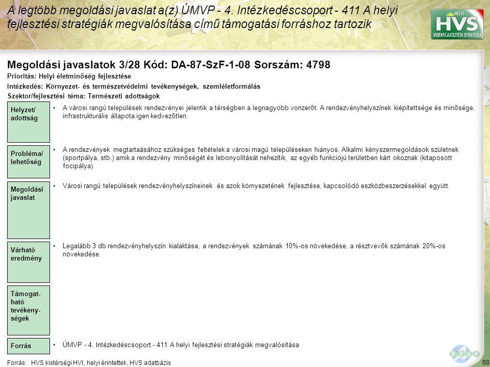 Megoldási javaslatok 3/28 Kód: DA-87-SzF-1-08 Sorszám: 4798
