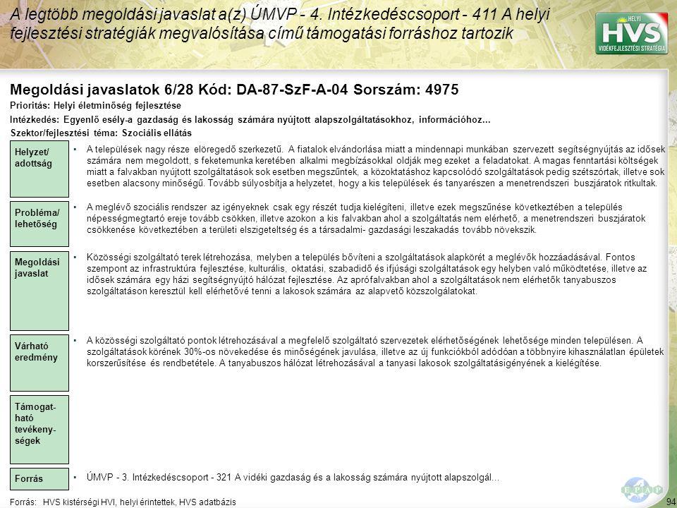 Megoldási javaslatok 6/28 Kód: DA-87-SzF-A-04 Sorszám: 4975