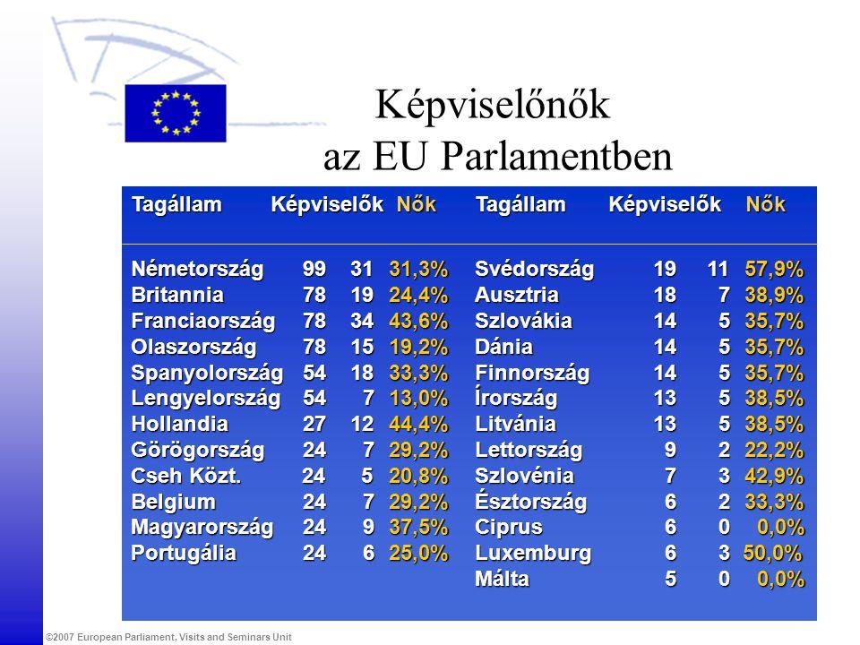 Képviselőnők az EU Parlamentben