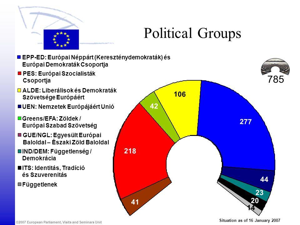 Political Groups EPP-ED: Európai Néppárt (Kereszténydemokraták) és. Európai Demokraták Csoportja. PES: Európai Szocialisták.